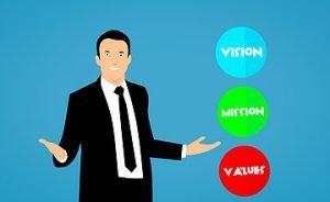 ICF Certification Programs Vision